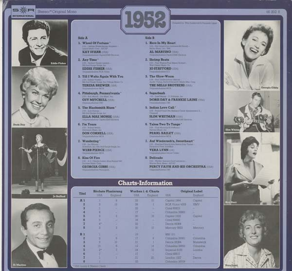 Albumcover Various Artists of the 50s - 30 Years Popmusic 1952